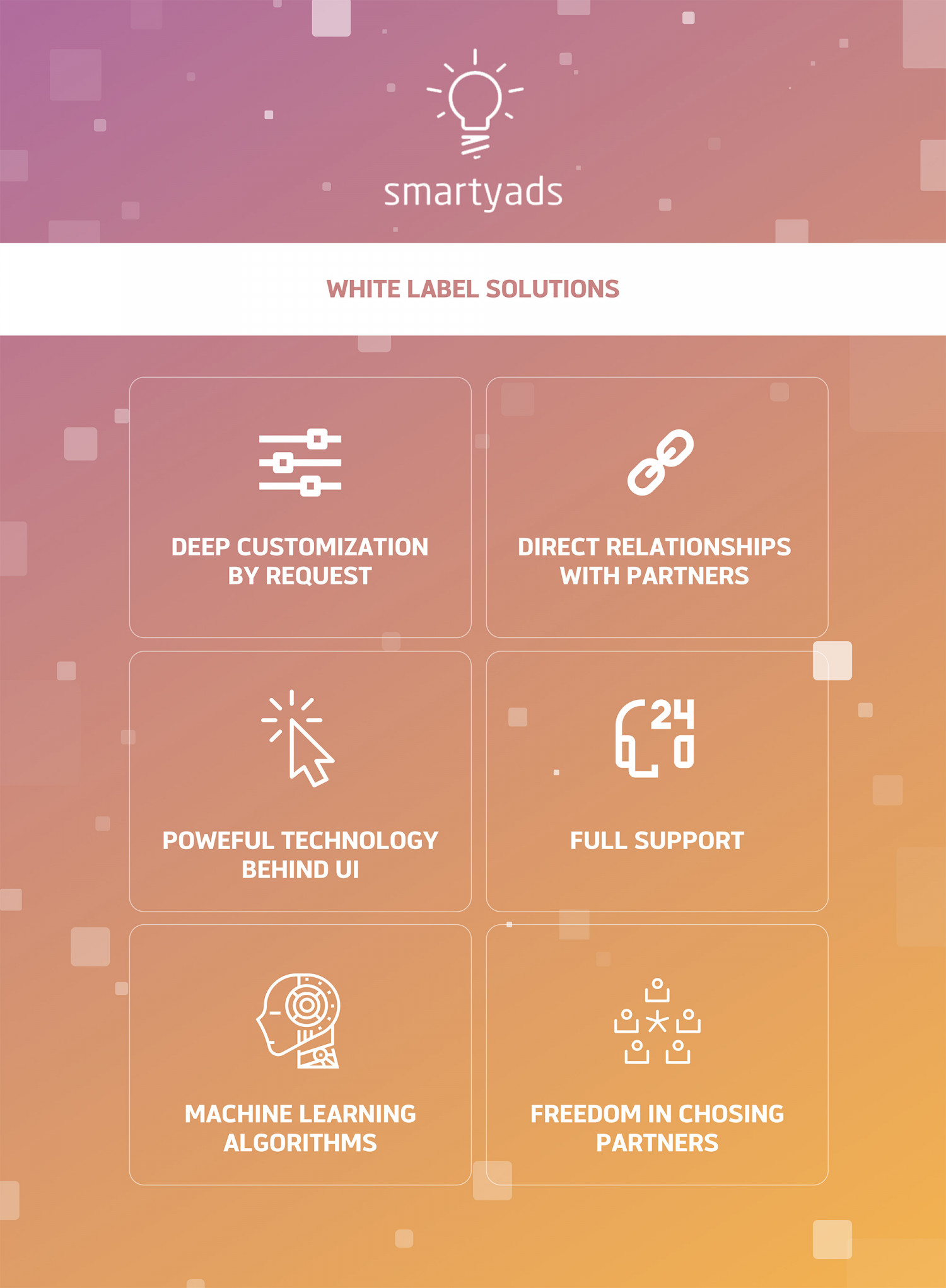 SmartyAds White Label solution Infographic