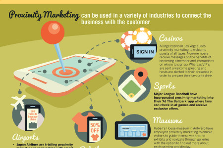 SME Guide to Proximity Marketing Infographic