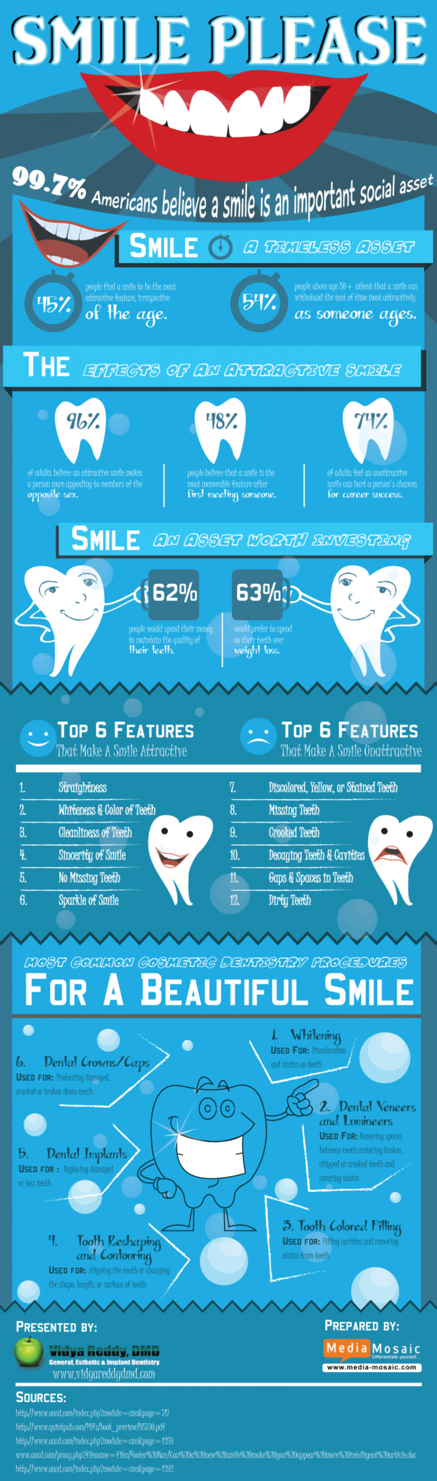 Smile Please Infographic
