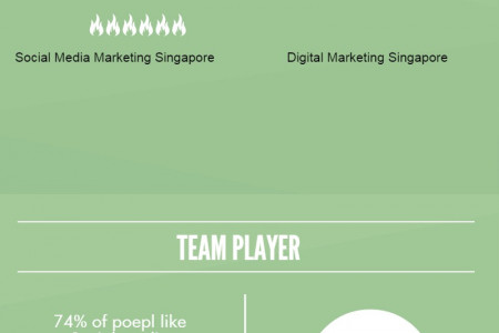 SMM vs Digital Marketing Infographic
