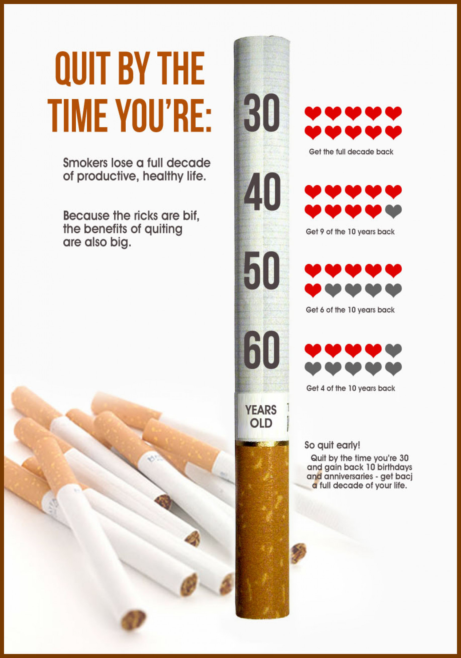 Quit Smoking | Visual.ly