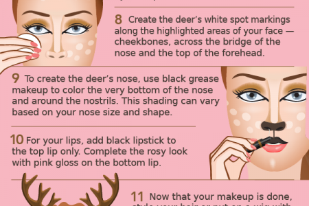 Snapchat Filter Makeup Tutorials Infographic