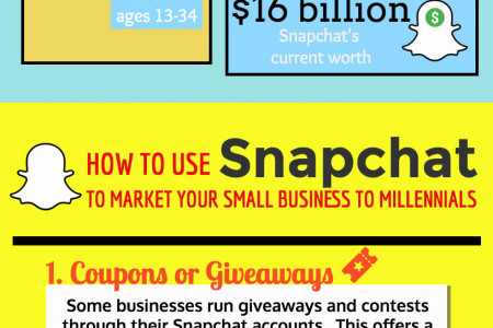 Snapchat Marketing for Small Businesses  Infographic