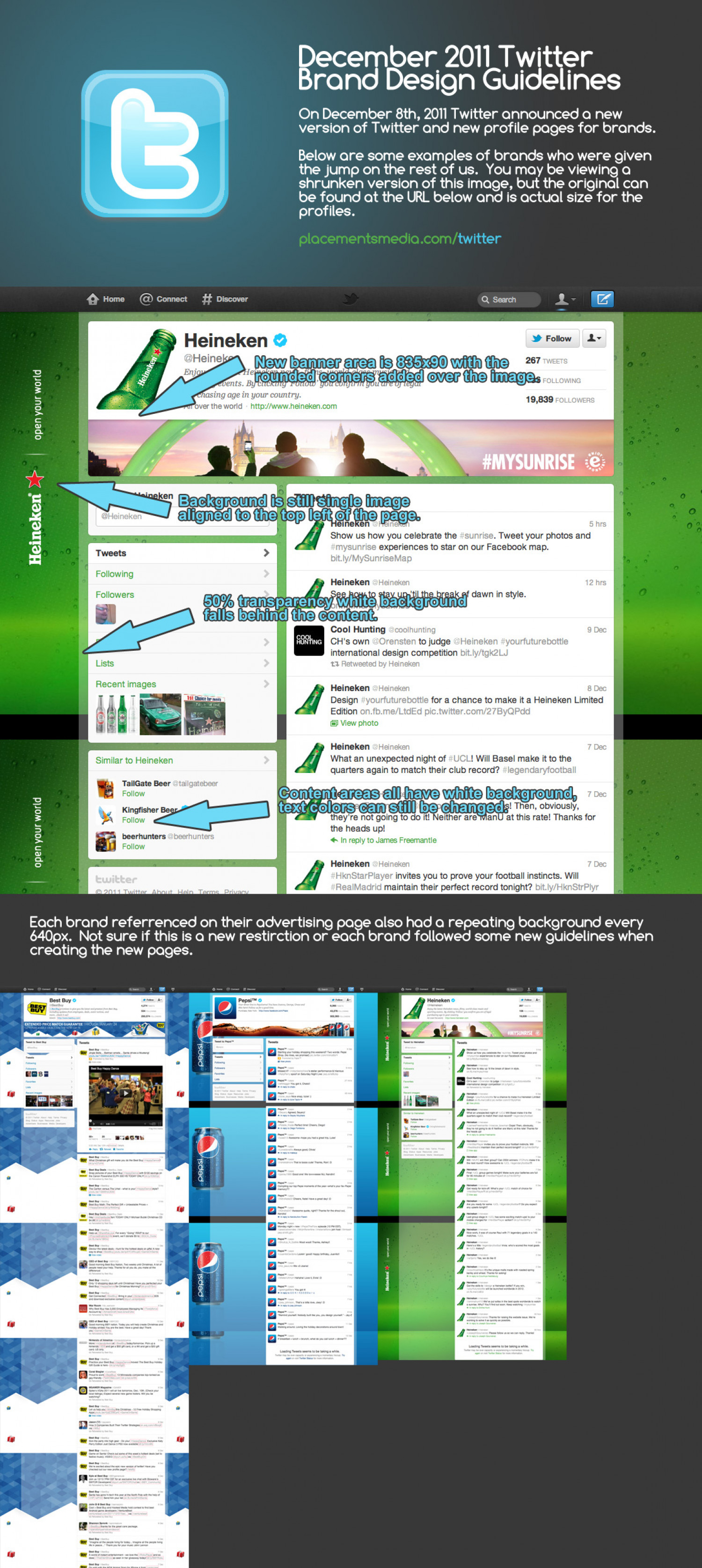 Sneak Peak at new Twitter Pages, December 2011 Infographic