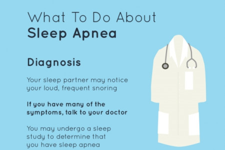 Snoring Problems? See Your Dentist! Infographic