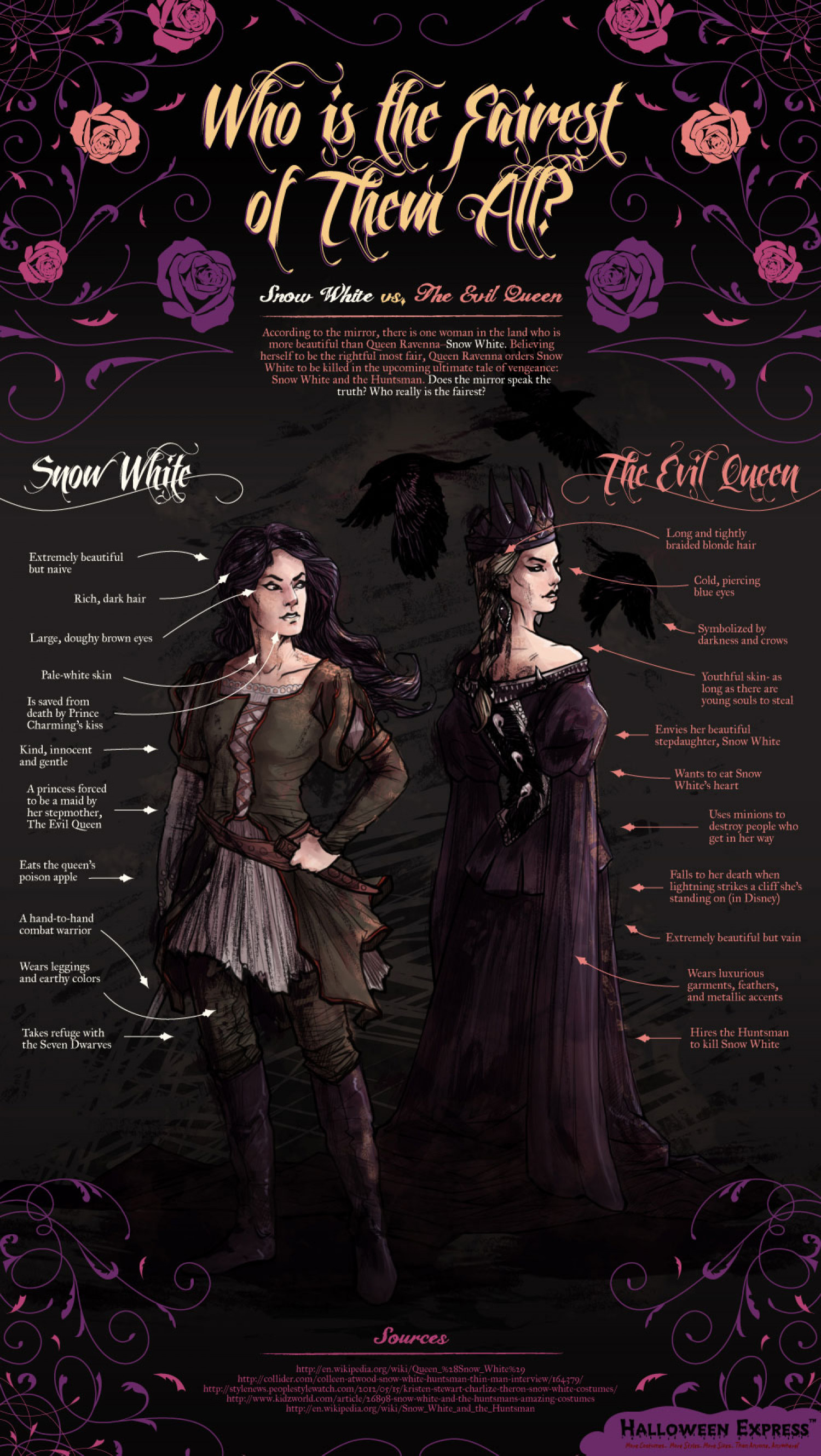 Snow White vs The Evil Queen Infographic