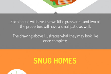 Snug Homes: One-person Tiny Self Build Homes Infographic