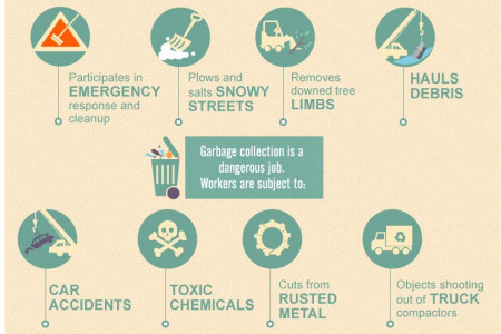 So Clean You Could Eat Off Them: What Goes Into Clean Streets? Infographic