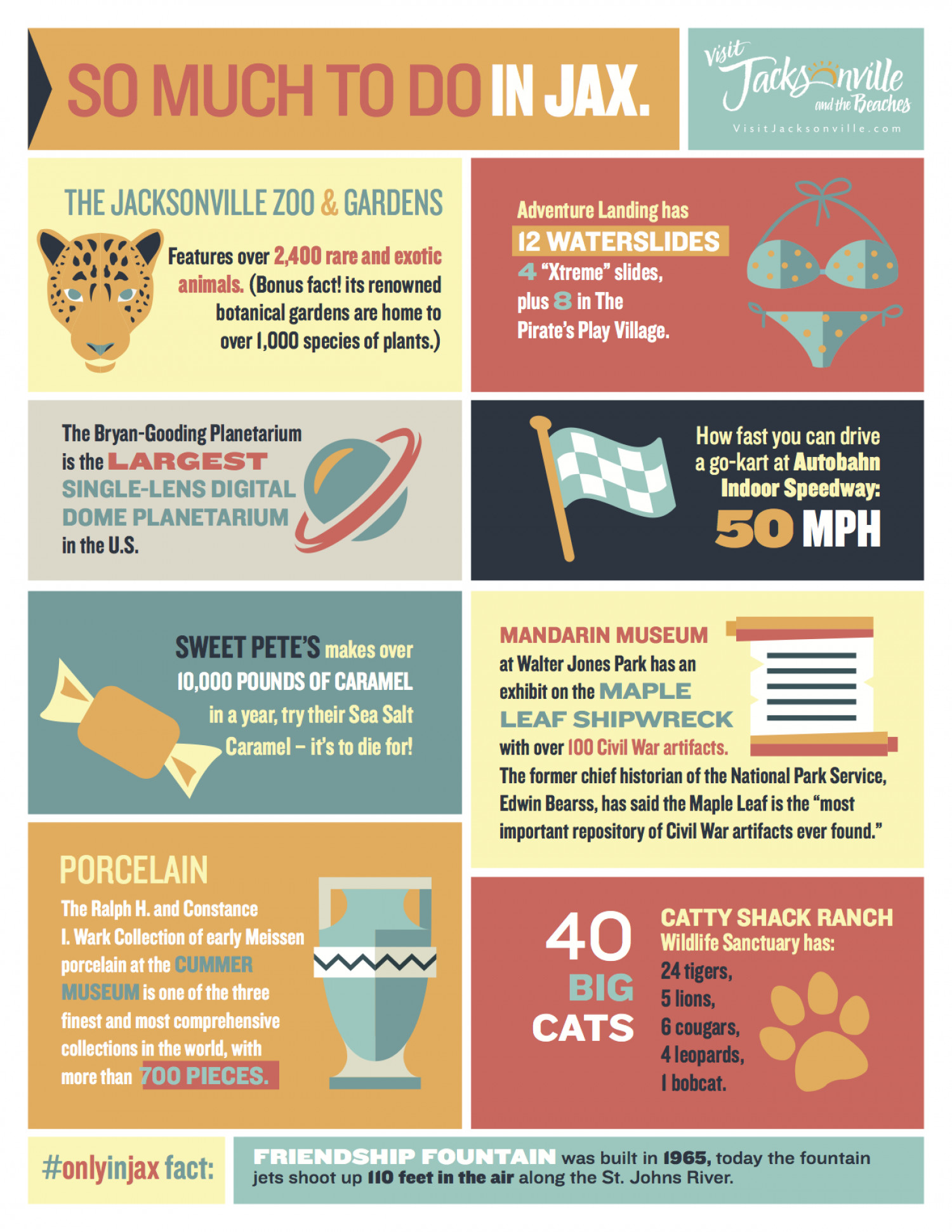 So Much To Do in Jax Part One Infographic