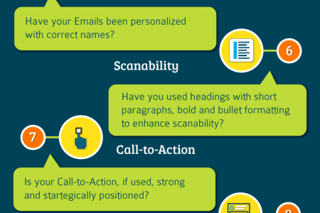 Social Beat: Email Campaign Checklist Infographic