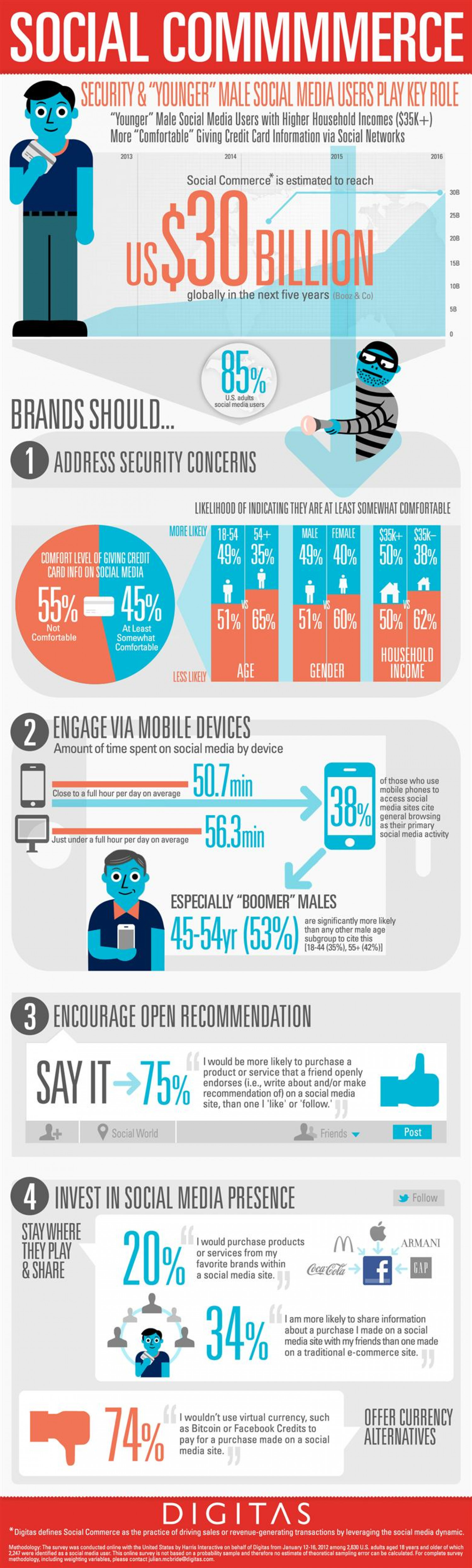 Social commerce still needs to clear security concern hurdles Infographic