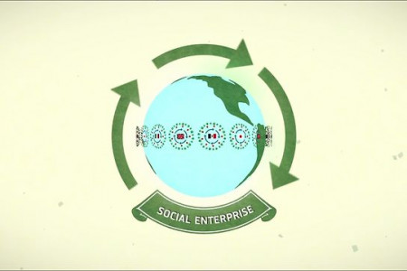 Social Enterprise ( Thai Version ) Infographic