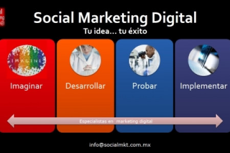 Social Marketing Digital Infographic