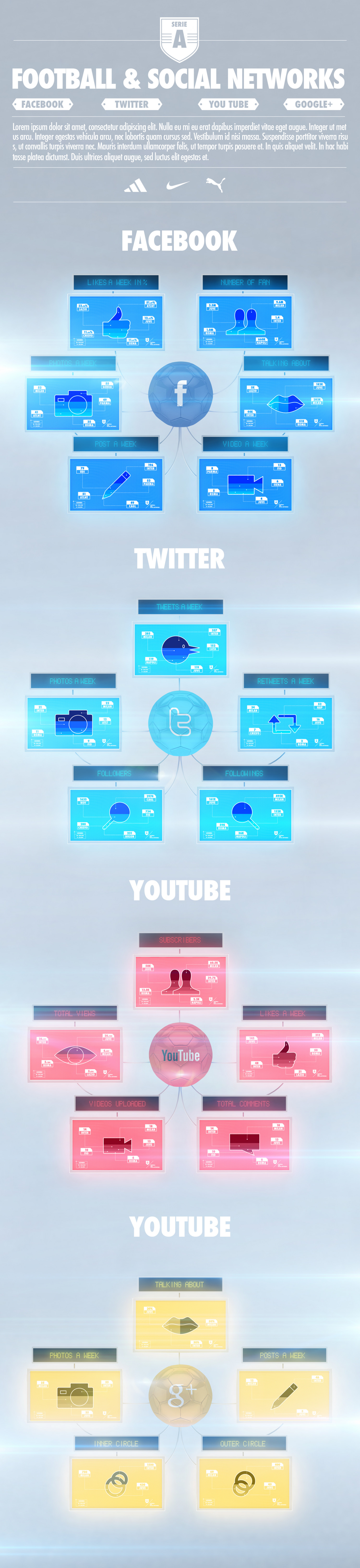 Social Media and Football - 3d Infographic Concept Infographic