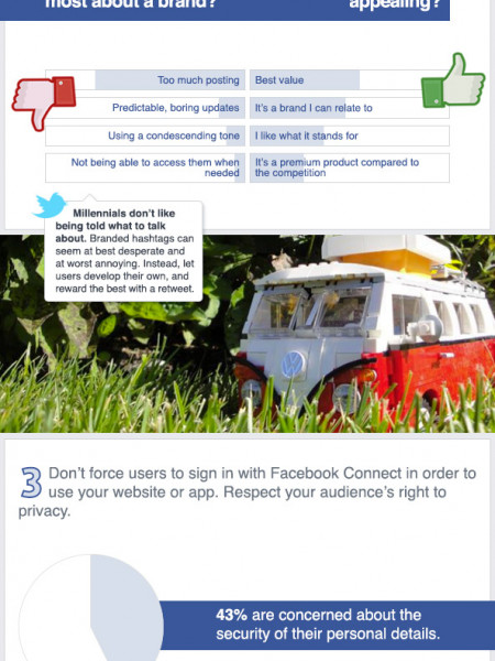 Social Media and the New Generation Infographic