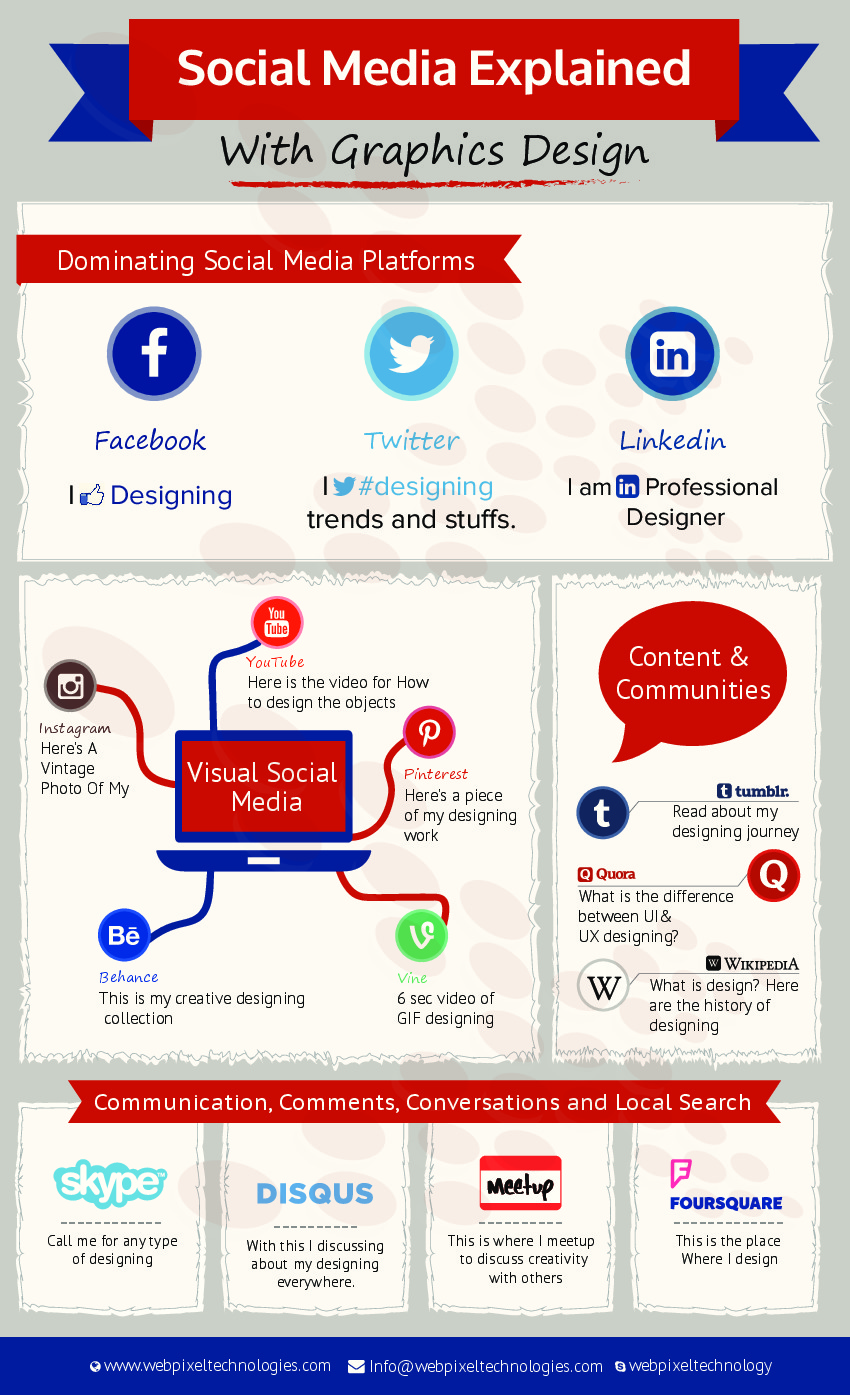 Social Media Explained With Graphics Design Visual Ly