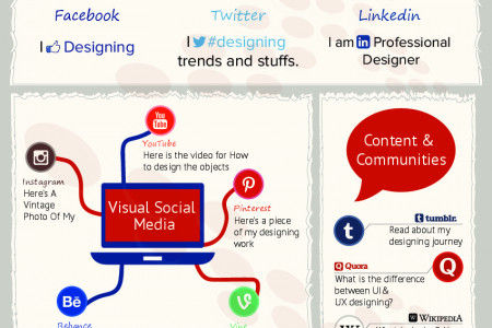 Social media explained with Graphics Design Infographic