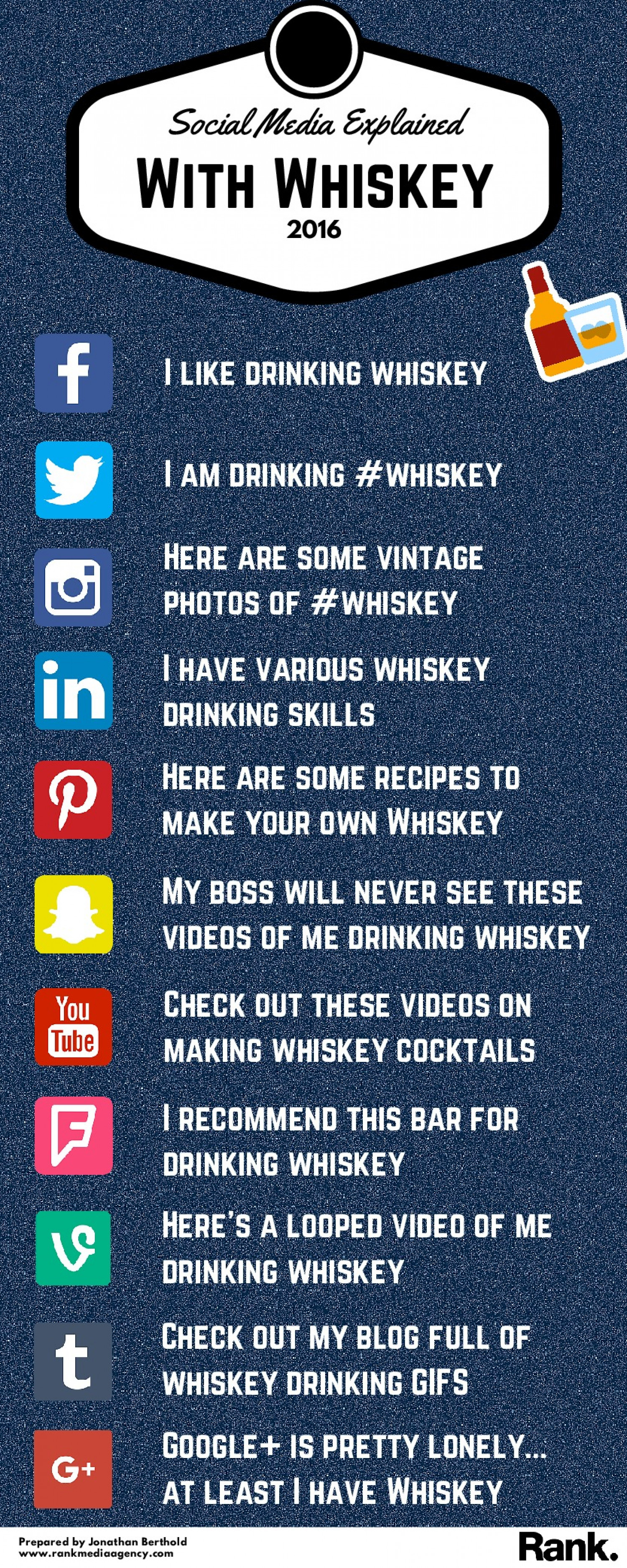 Social Media Explained With Whiskey Infographic