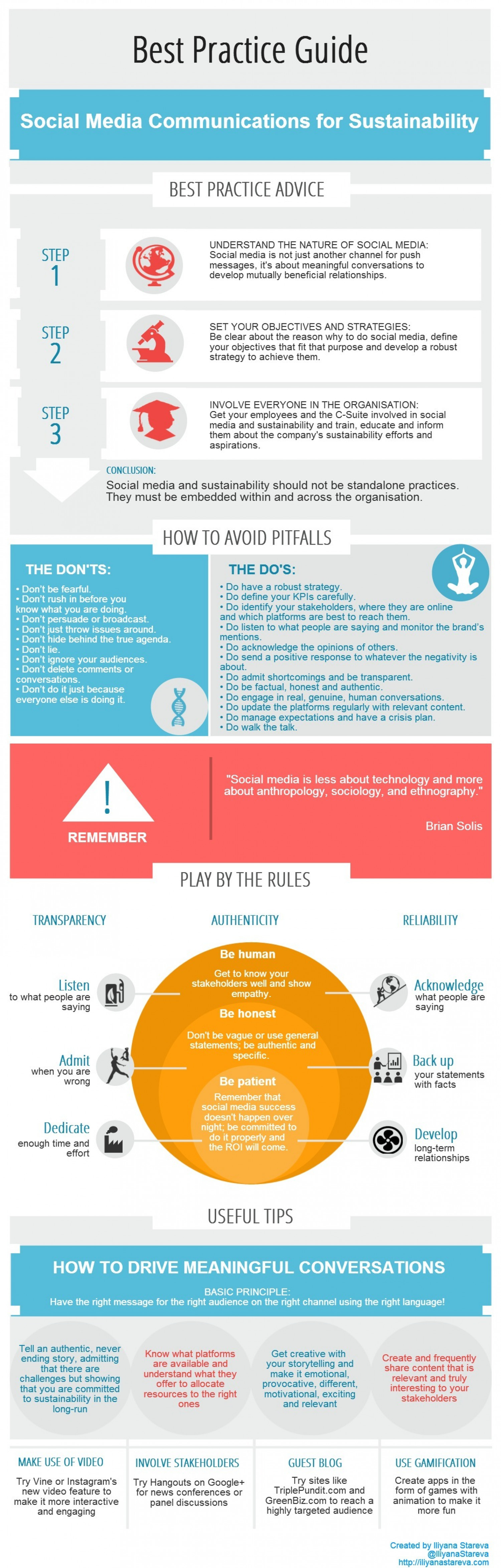 Social Media for Sustainability Communications Best Practice Guide Infographic Infographic
