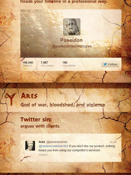 Social media gods and their Twitter sins Infographic