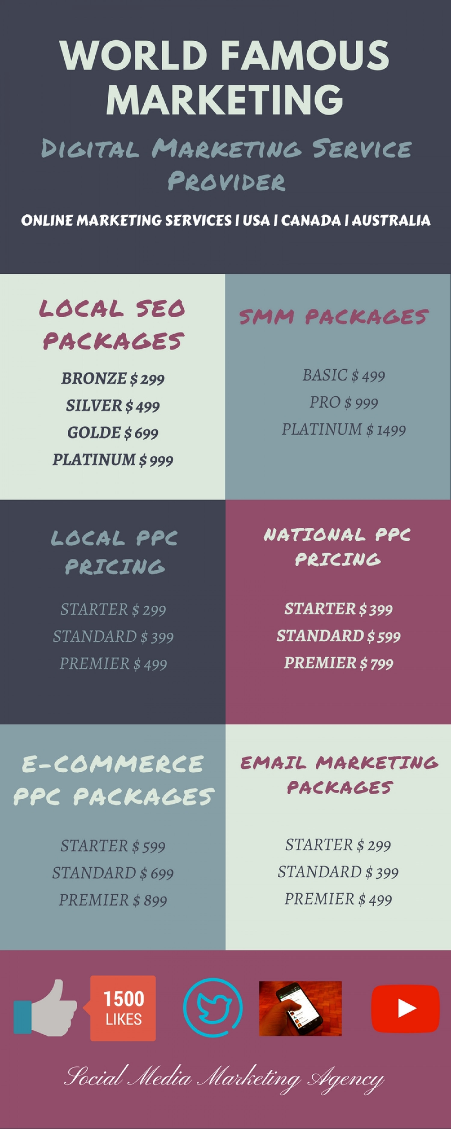 Social Media Marketing Agency | World Famous Marketing | Toronto Infographic