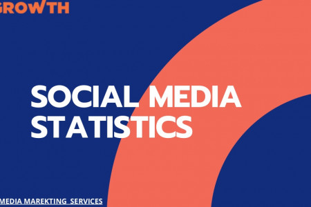 SOCIAL MEDIA MARKETING ANALYSIS | SOCIAL MEDIA FACTS 2020 Infographic