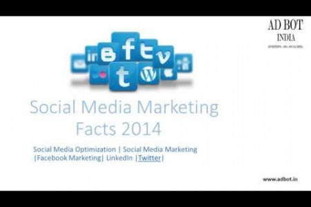 Social Media Marketing Facts 2014 Infographic