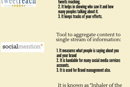 Social media monitoring tools Infographic