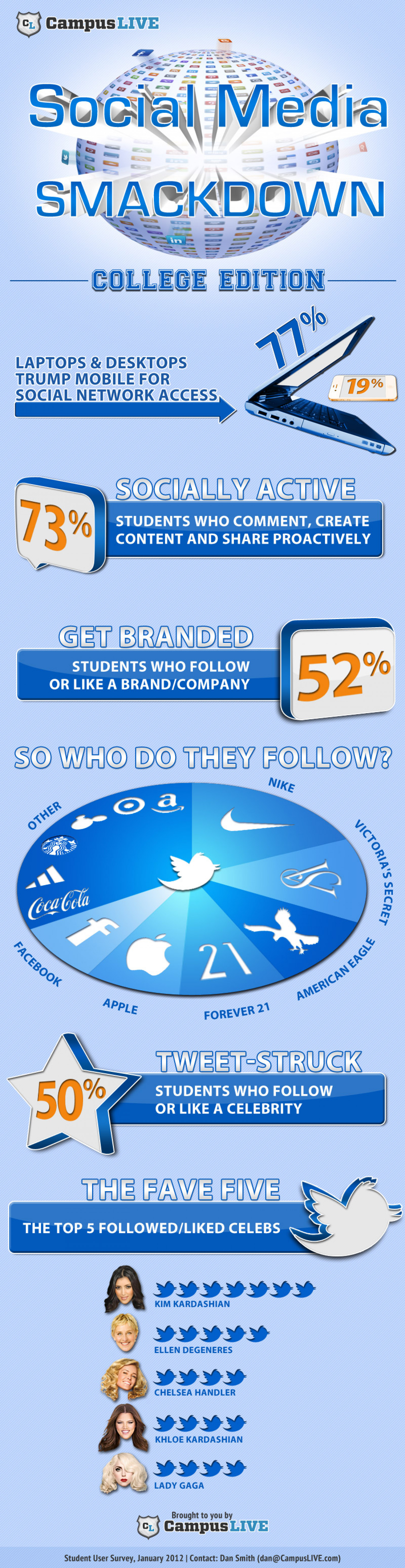 Social Media Smackdown -College Edition- Infographic