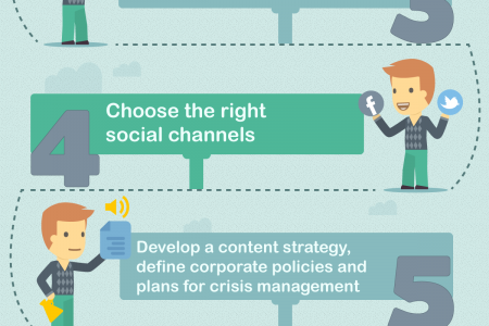 Social Media Strategy the 8 step to follow! Infographic