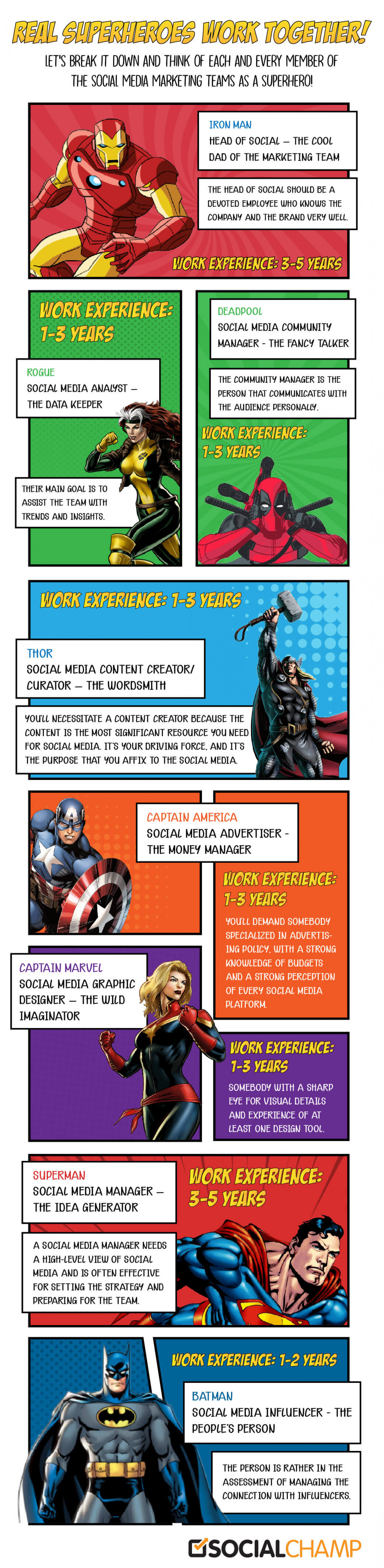 Social Media Team Infographic Featuring Super Heroes Infographic