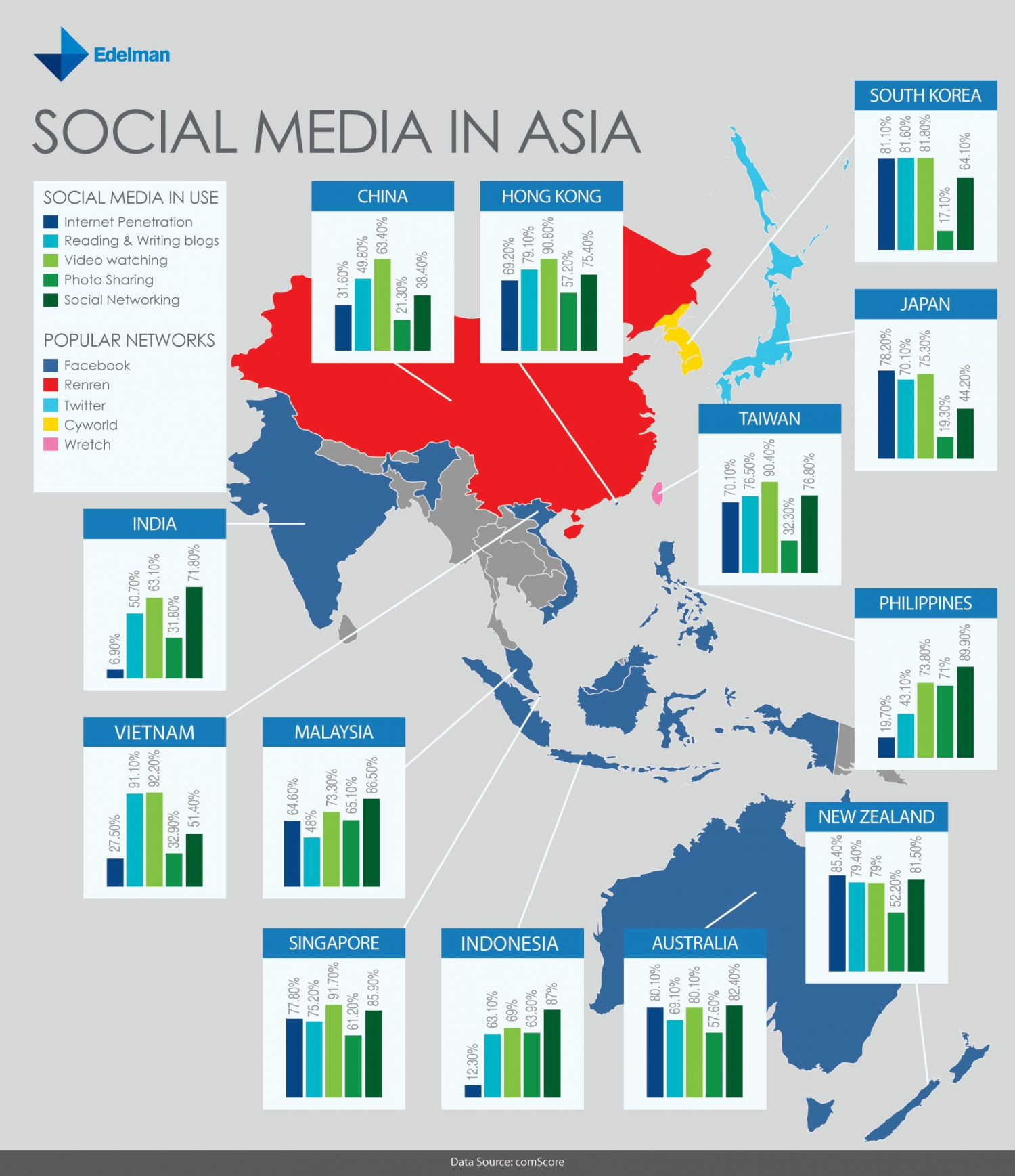 Social Media Trends in Asia Infographic