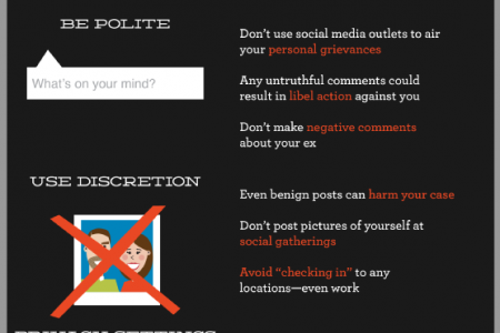 Social Media Use During Divorce Proceedings Infographic