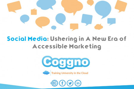 Social Media: Ushering in A New Era of Accessible Marketing Infographic