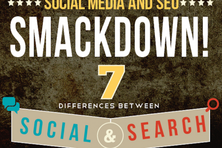 Social Media vs. SEO Smackdown! Infographic