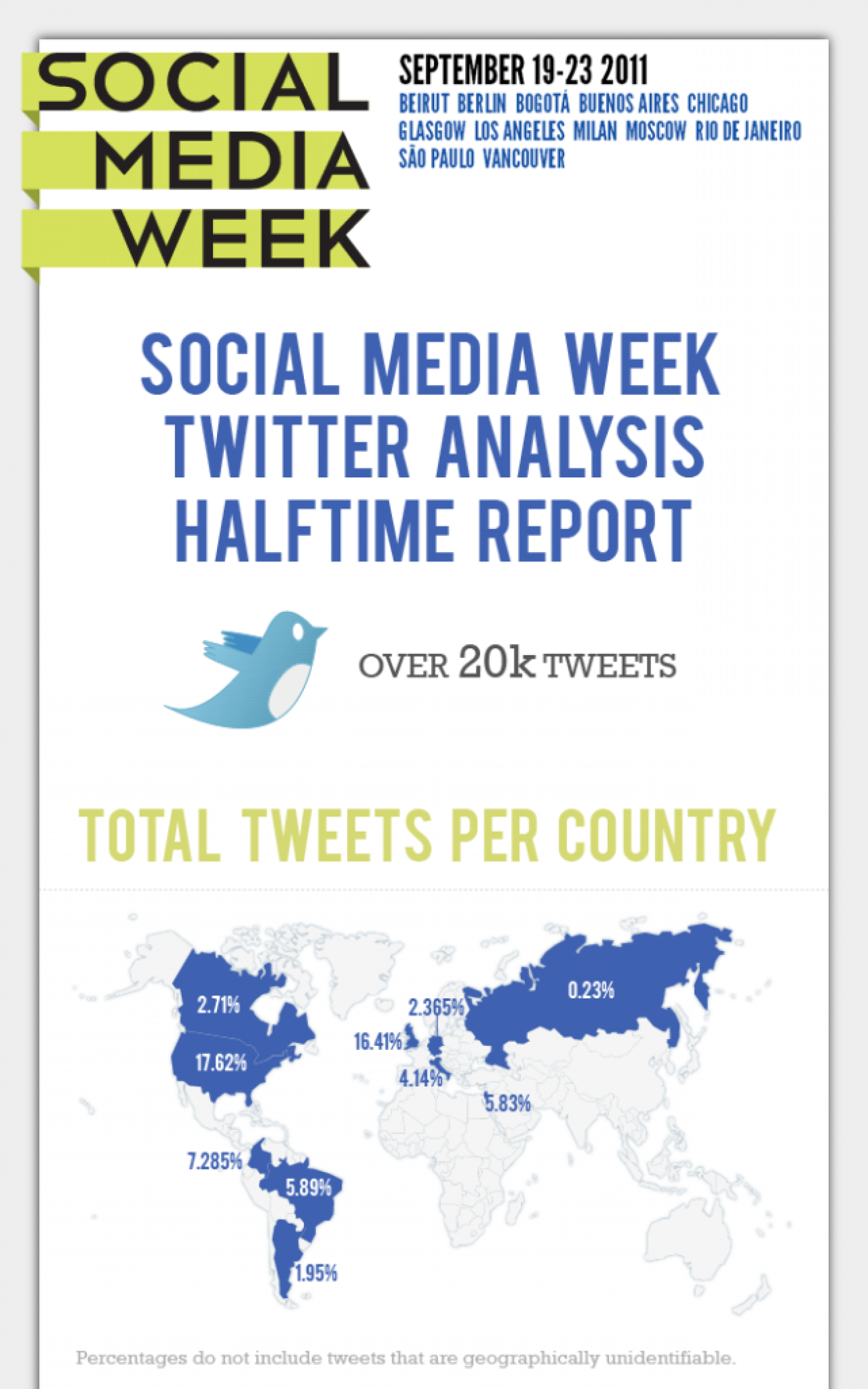 Social Media Week 2012 Infographic