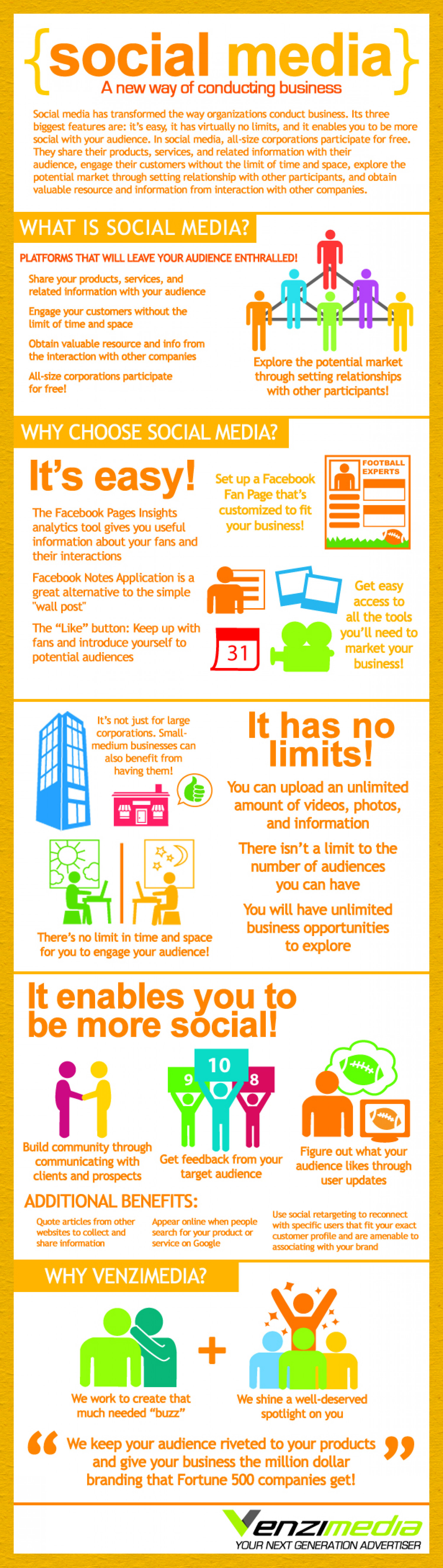 Social Media-New Way of Conducting Business Infographic