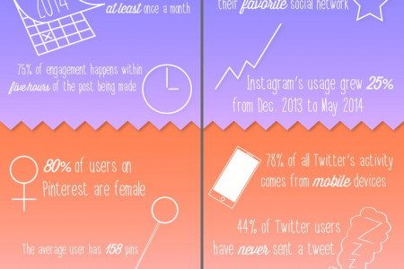 Social Networking in 2014 Infographic