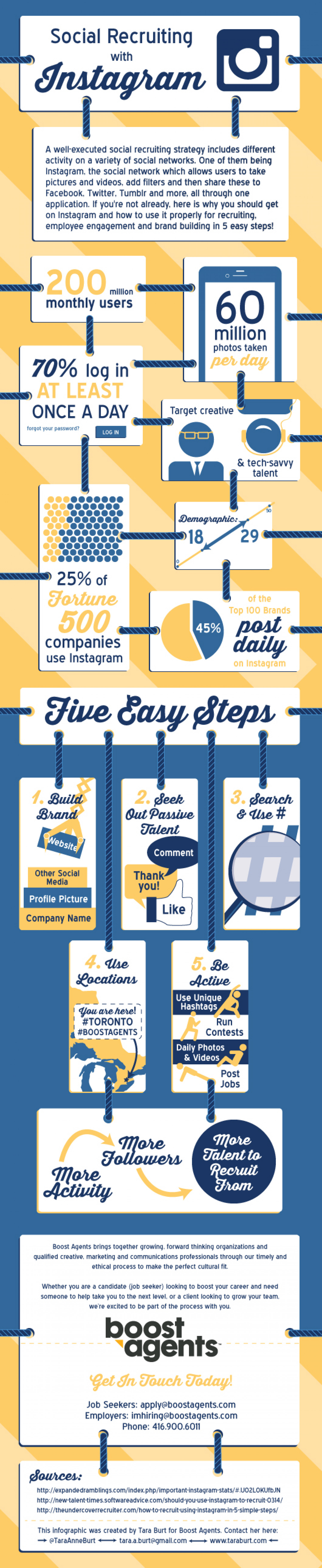 Social Recruiting with Instagram Infographic