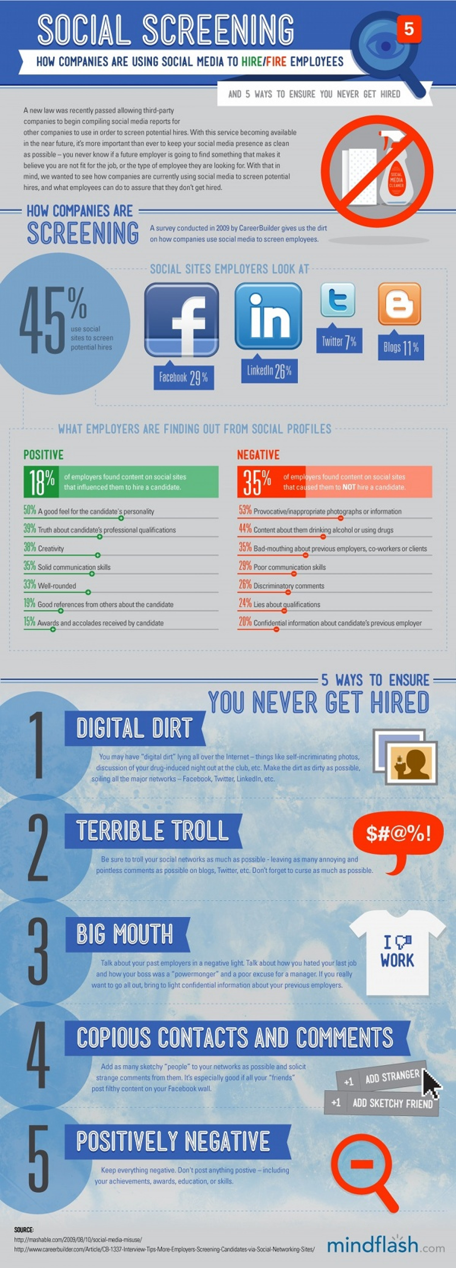 Social Screening: How Companies are using Social Media to hire/fire Employees  Infographic