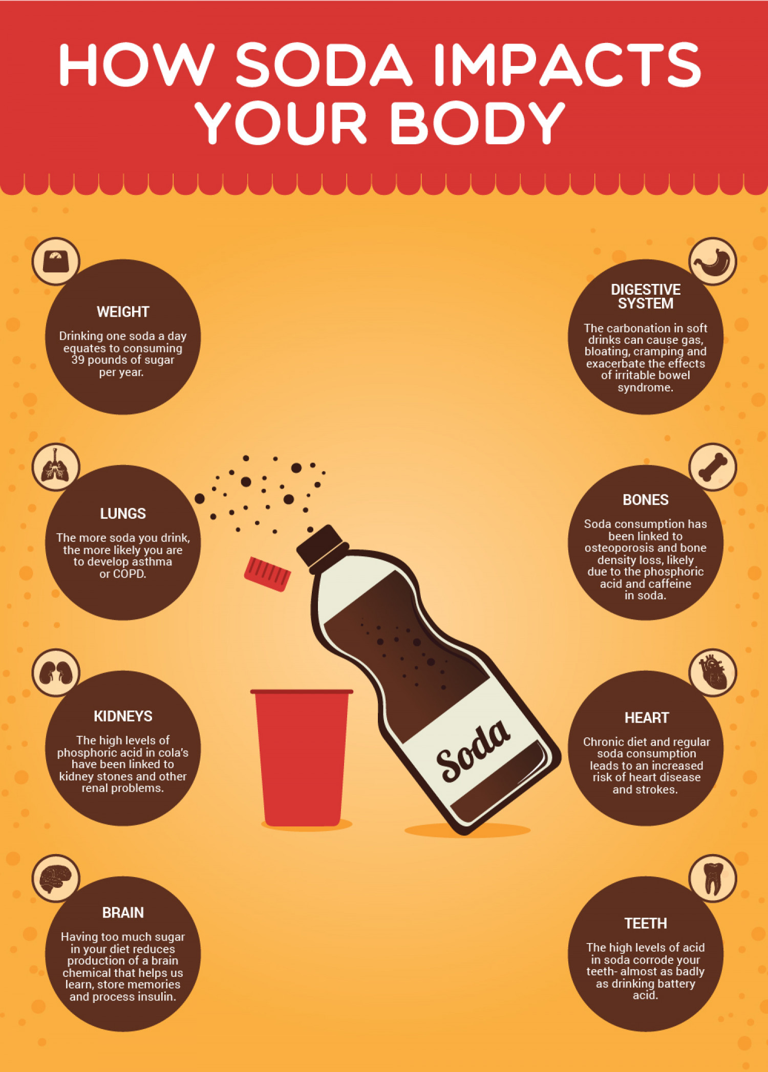 Why Are Sugary Drinks Bad For You
