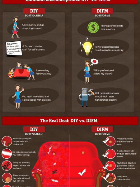 Sofa Reupholstery Infographic