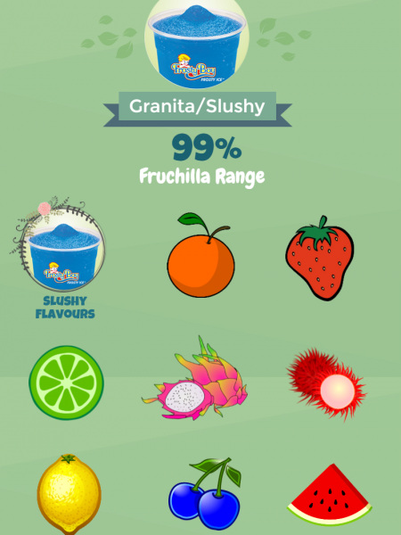 Soft serve Australia - Slush Flavors Infographic