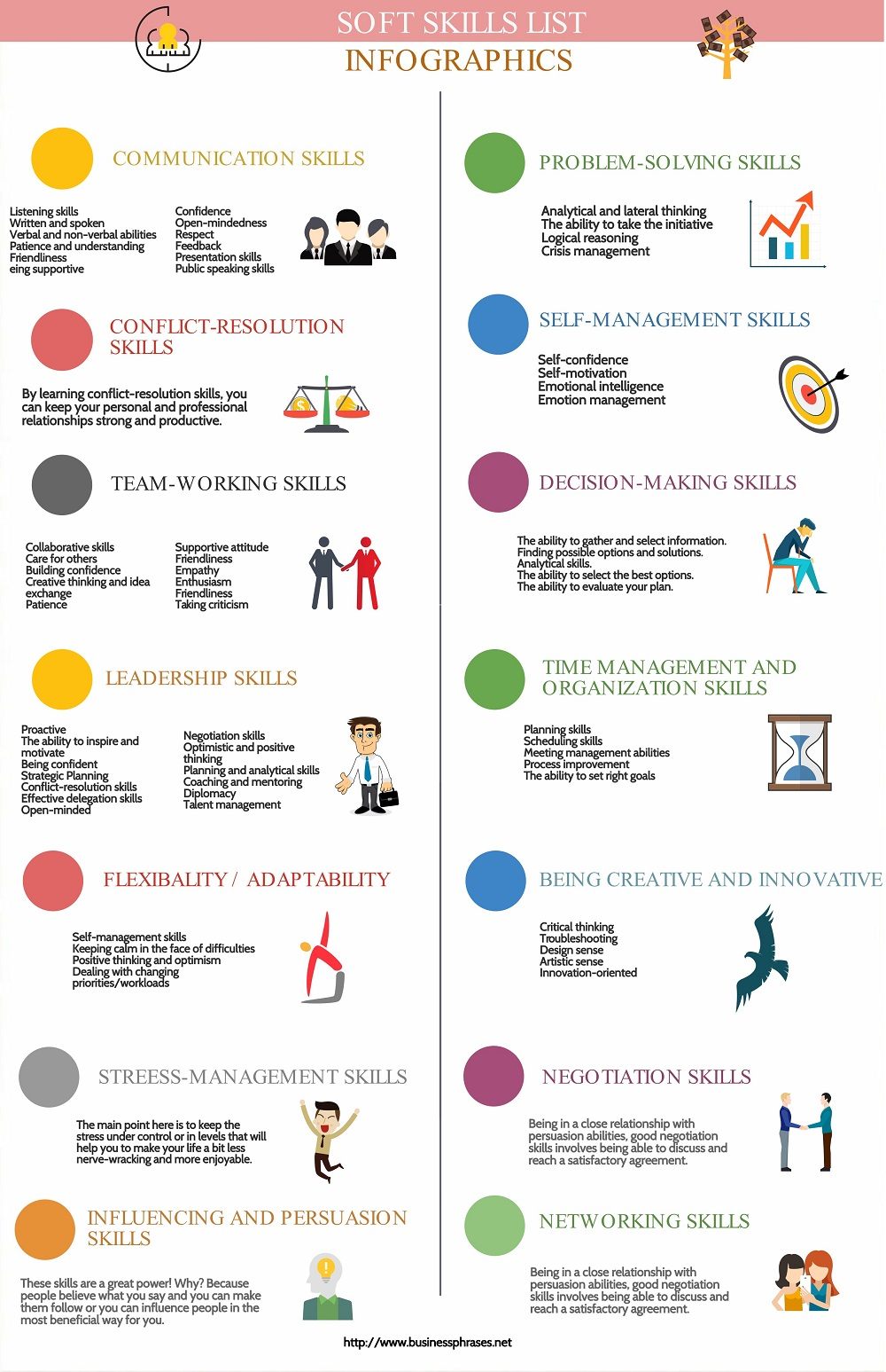 Soft Skills List Infographic Visual Ly