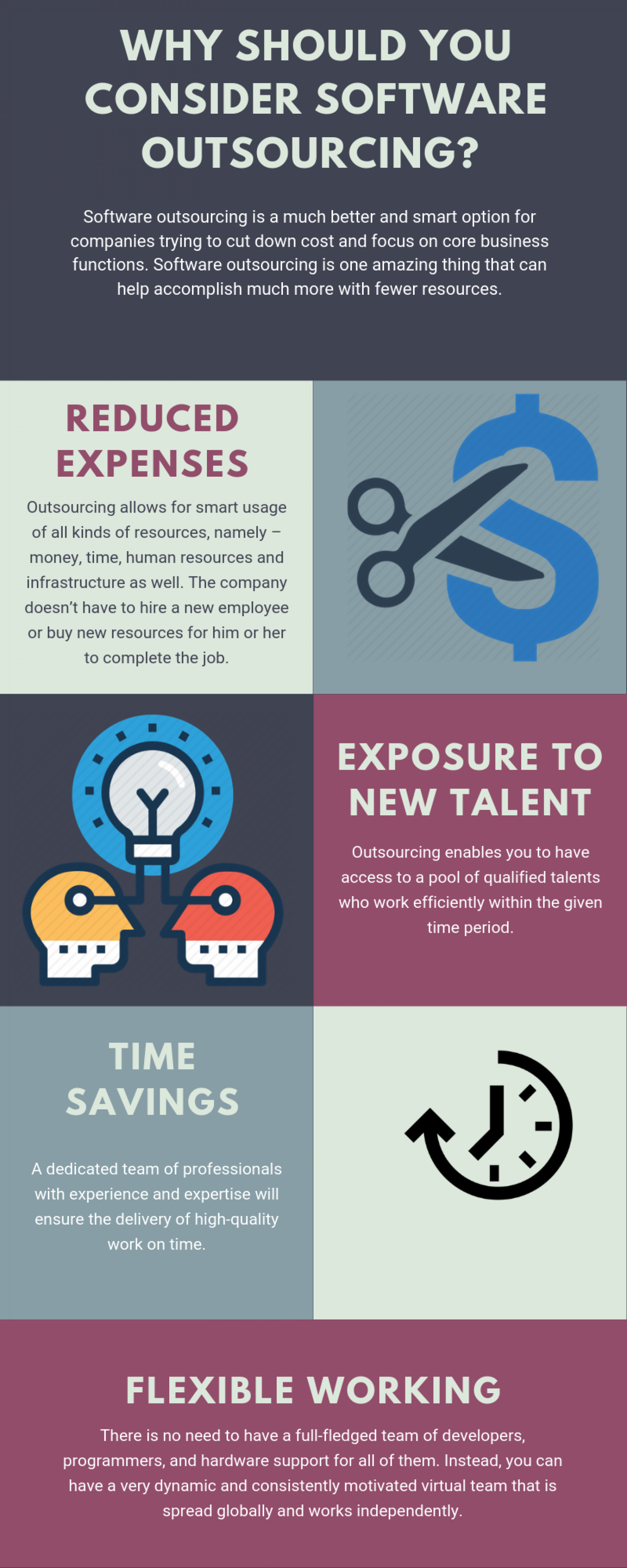 Software Outsourcing Company in India | Outsourcing Services Infographic