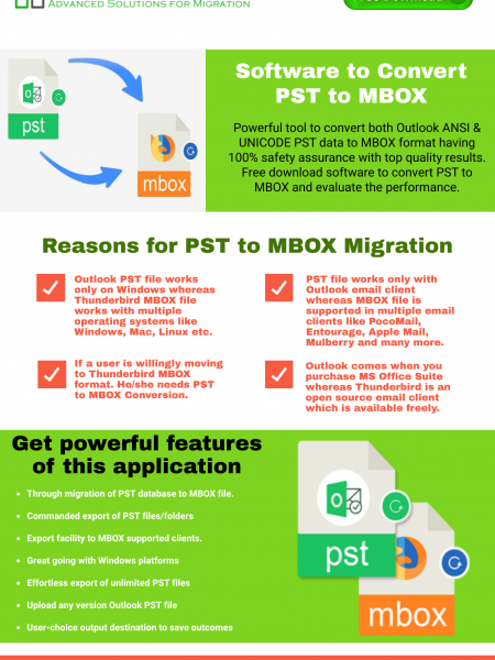 Software to Convert PST to MBOX File Infographic