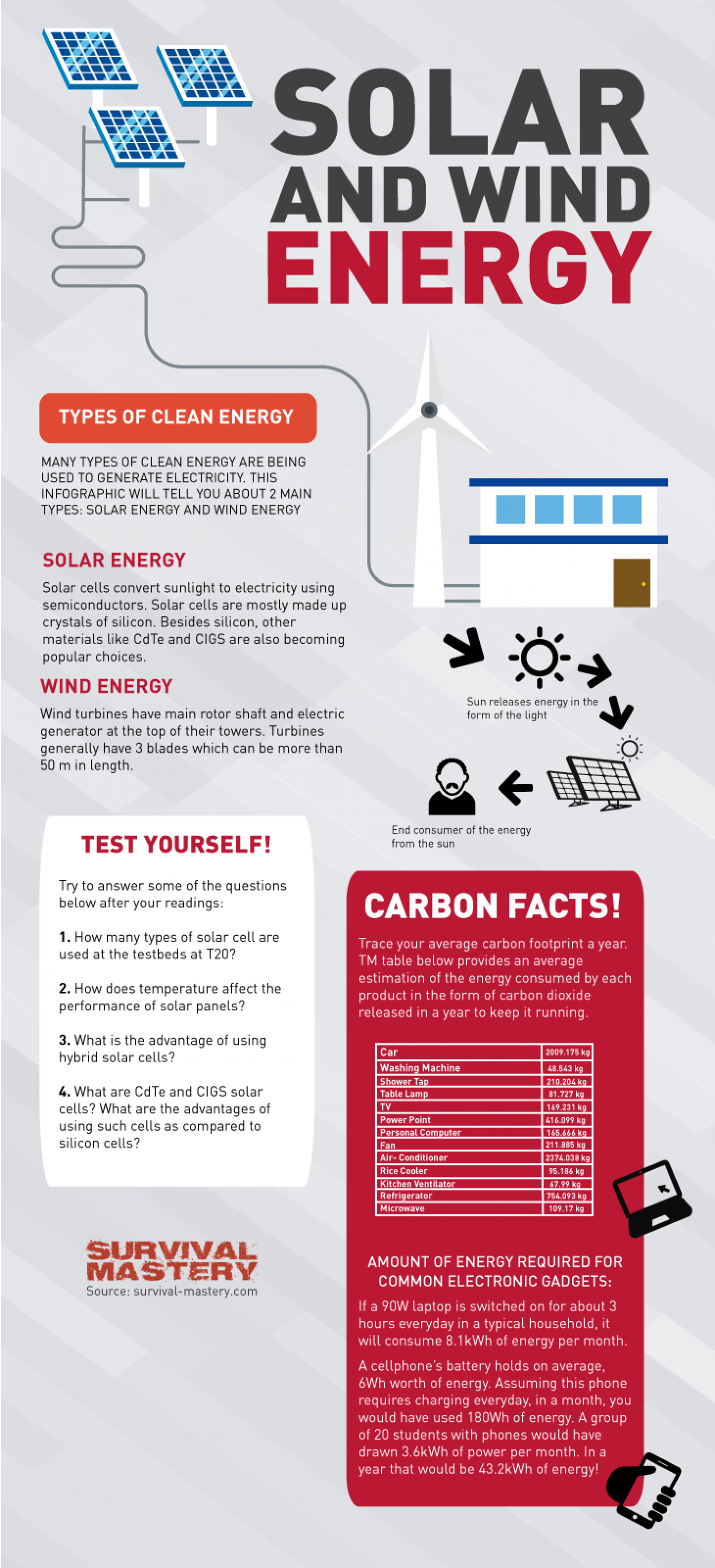 Solar And Wind Energy Infographic Infographic