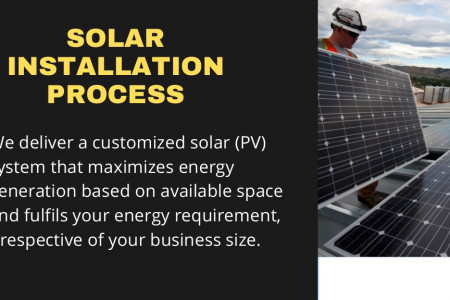 SOLAR INSTALLATION PROCESS Infographic