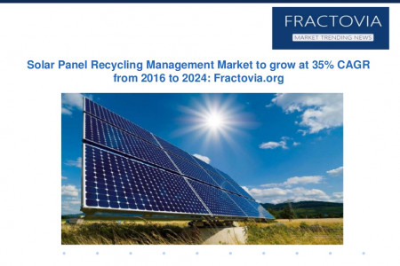 Solar Panel Recycling Management Market in China to hit $50mn by 2024 Infographic