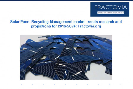Solar Panel Recycling Management Market to grow at 35% CAGR from 2016 to 2024 Infographic